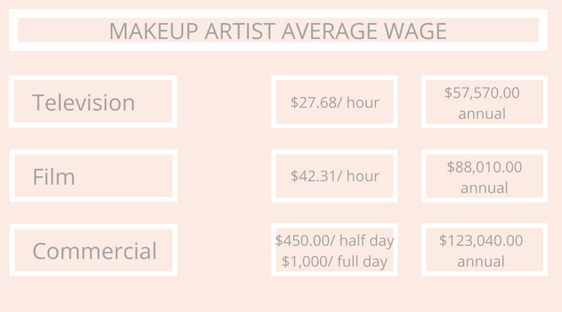 mua average pay