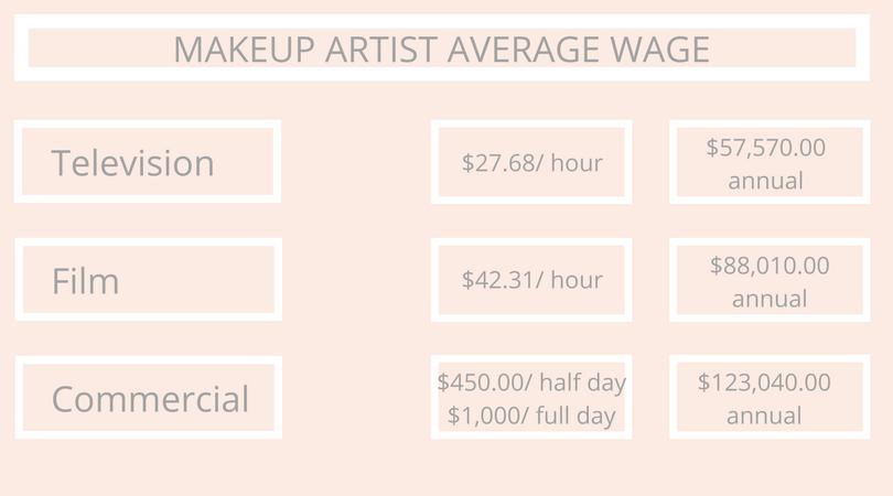 mua average pay
